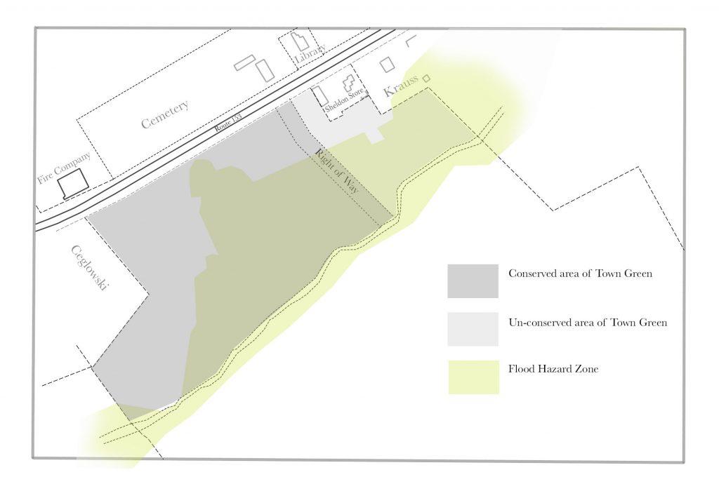 Town Green Map